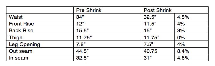 32oz denim shrinkage chart